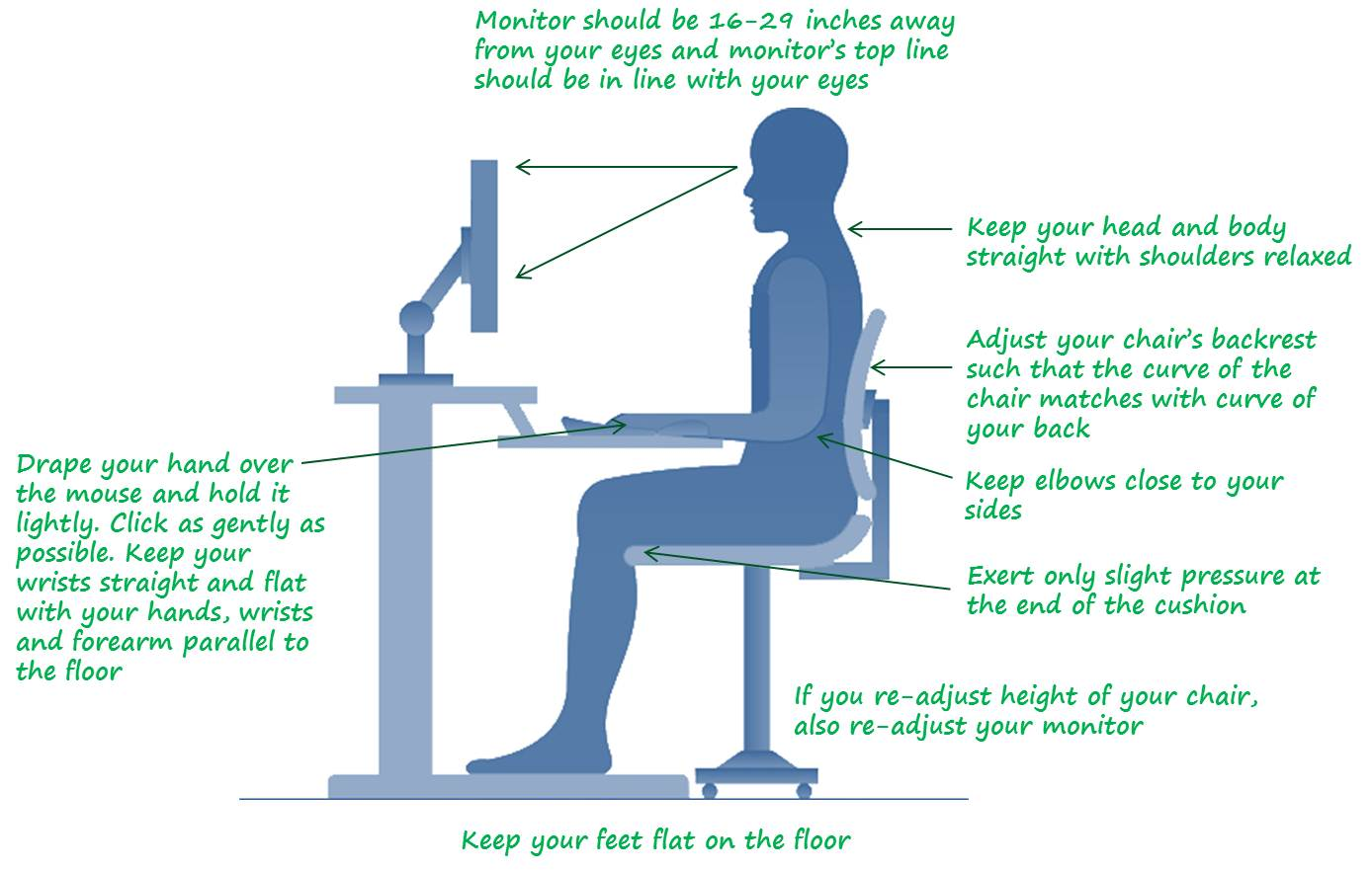 Posture Tips